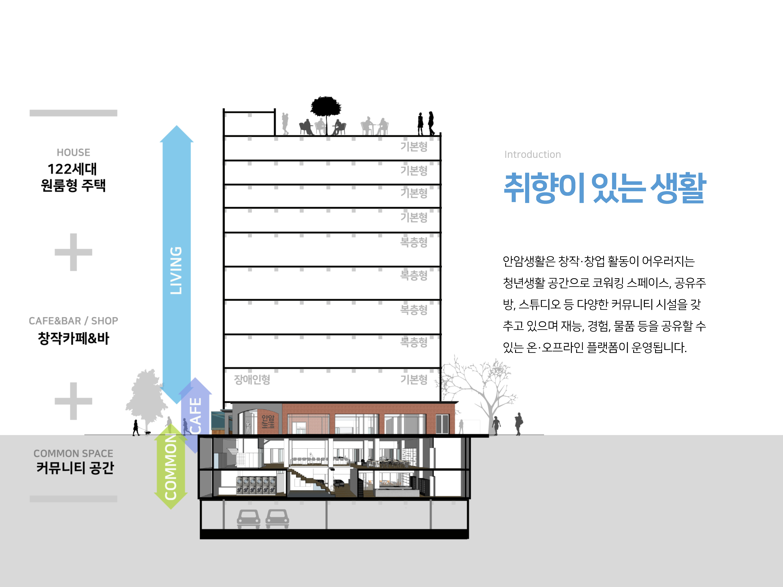 안암생활_소개_3.jpg