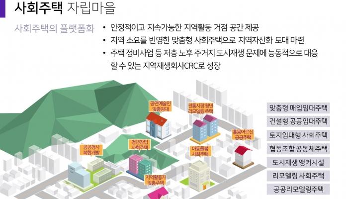 도시재생형 사회주택을 위한 금융제안
